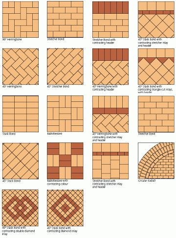 New Paver Guide Brickwork Patterns Jpg