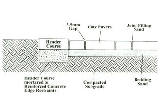 New Paver Guide Cross Section Pathway Jpg